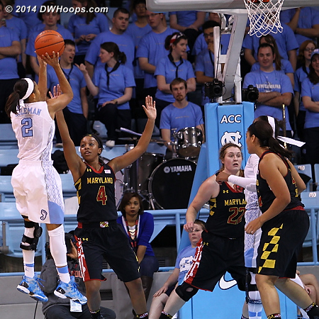 Coleman misses an open look as the Terps are building a working margin  - UNC Players: #2 Latifah Coleman - MD Tags: #4 Lexie Brown