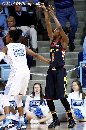 Back to second half action as Lauren Mincy struck quickly with a three, 43-31 Terps  - MD Players: #1 Lauren Mincy