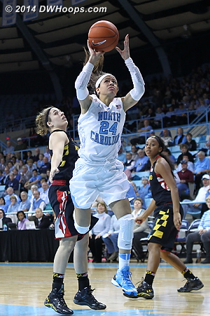 Washington only got two shots in the game, both in the first four minutes of the half, both missed  - UNC Players: #24 Jessica Washington