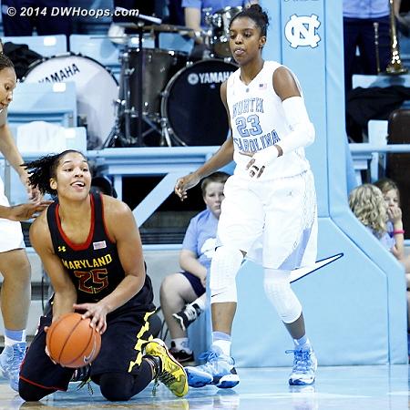 Thomas snares a loose ball on the floor  - UNC Players: #23 Diamond DeShields - MD Tags: #25 Alyssa Thomas