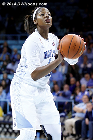 Mavunga, clearly shaken from the hard foul, missed both free throws  - UNC Players: #1 Stephanie Mavunga