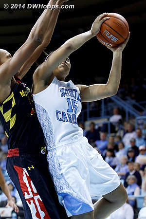 Gray swooped in to stick back Mavunga's second miss  - UNC Players: #15 Allisha Gray