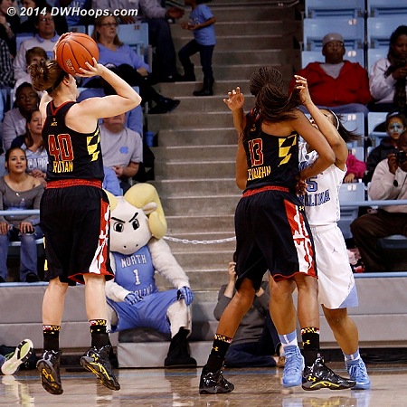 A solid screen from DeVaughn gives Rutan an open look, but she'd miss this try  - UNC Players: Mascot Ramses, #15 Allisha Gray - MD Tags: #13 Alicia DeVaughn, #40 Katie Rutan