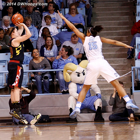 First three of the second half for Rutan, 47-37 Maryland  - UNC Players: #15 Allisha Gray - MD Tags: #40 Katie Rutan