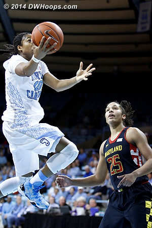 A little too fast for Butts, who missed back-to-back shots  - UNC Players: #10 Danielle Butts