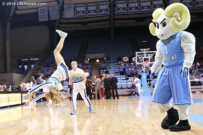 ACCWBBDigest Photo  - UNC Players: Mascot Ramses,  UNC Cheerleaders