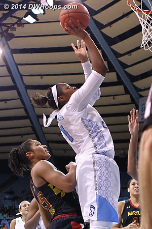 Mavunga was far quieter in the second half, but scored here to close it to a manageable 65-57 with 5:03 left  - UNC Players: #1 Stephanie Mavunga