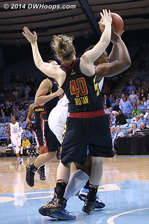 McDaniel twisted to the goal, drawing the foul from Rutan  - UNC Players: #34 Xylina McDaniel - MD Tags: #40 Katie Rutan