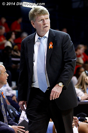 Clearly frustrated with his team's shooting woes  - UNC Players: Assistant Coach Andrew Calder
