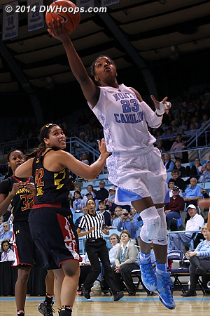 Down eight with 22 seconds left, Carolina chose to attack the basket rather than look for a three, and missed twice.  It just wasn't their day.  - UNC Players: #23 Diamond DeShields