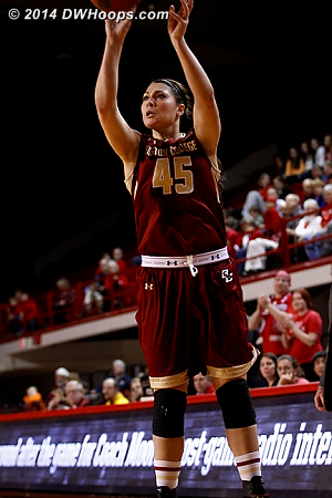 Zenevitch from behind the arc  - BC Players: #45 Katie Zenevitch