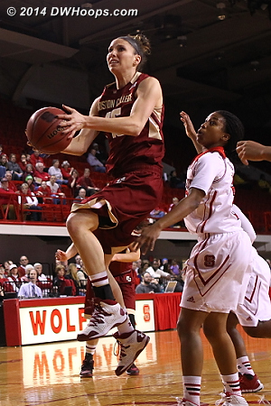 BC's story might have been different if not for missed layups  - BC Players: #15 Lauren Engeln