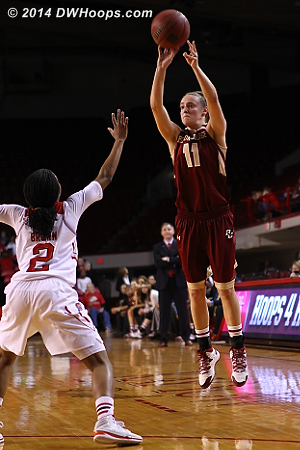 Boudreau's normally sweet shot was off - 1-6 from downtown  - BC Players: #11 Nicole Boudreau