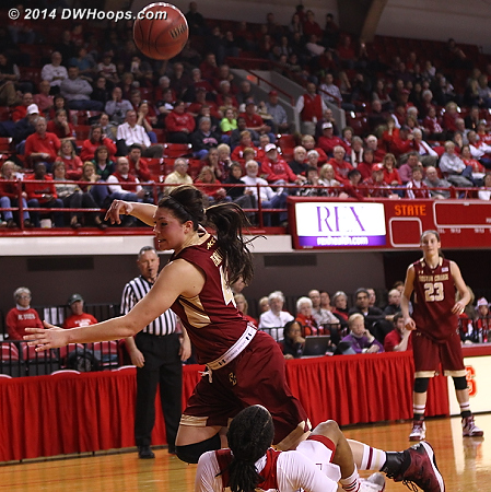 Offensive foul  - BC Players: #45 Katie Zenevitch