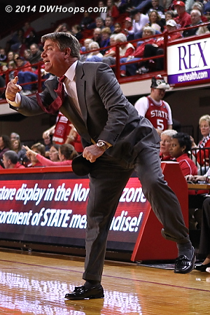Coach Moore happy with the charge call  - NCSU Players: Head Coach Wes Moore