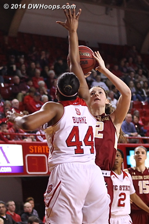 Rejection by Burke  - NCSU Players: #44 Kody Burke - BC Tags: #22 Emilee Daley