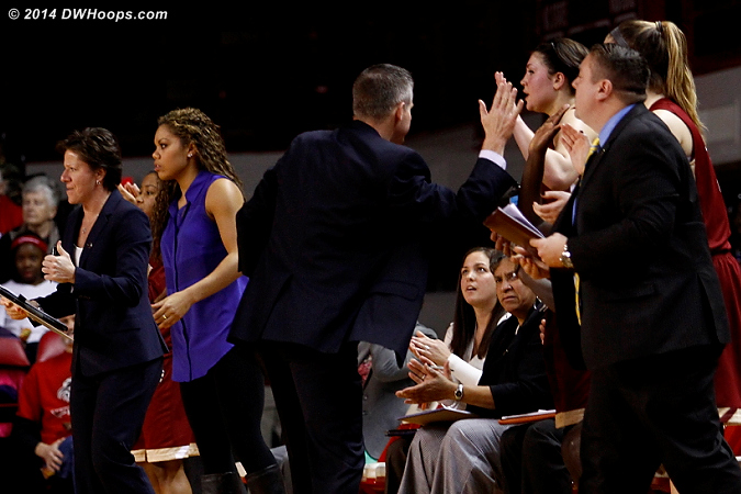 Tradition on the BC bench, drawing an offensive foul means high fives from the head coach  - BC Players: Head Coach Erik Johnson