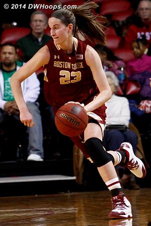 ACCWBBDigest Photo  - BC Players: #23 Kelly Hughes