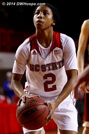 ACCWBBDigest Photo  - NCSU Players: #2 Le'Nique Brown