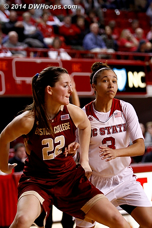 Spencer all business on the blocks  - NCSU Players: #3 Miah Spencer - BC Tags: #22 Emilee Daley