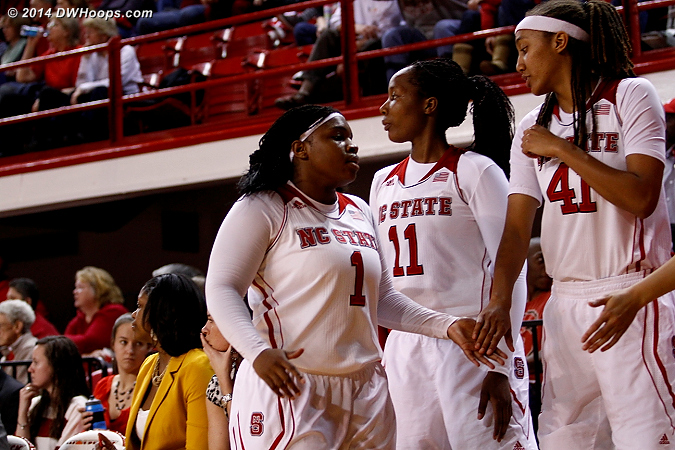 Goodwin-Coleman fouled out with 1:33 left  - NCSU Players: #1 Myisha Goodwin-Coleman