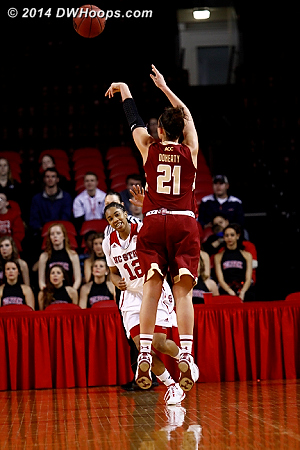 Still getting open looks in the final minute, this would have cut it to five  - NCSU Players: #12 Krystal Barrett - BC Tags: #21 Kristen Doherty