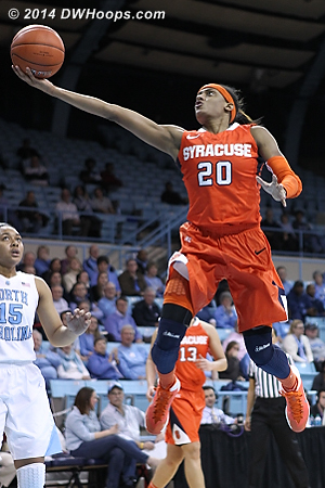 Digest 2014 Most Outstanding Syracuse Player Brittney Sykesl