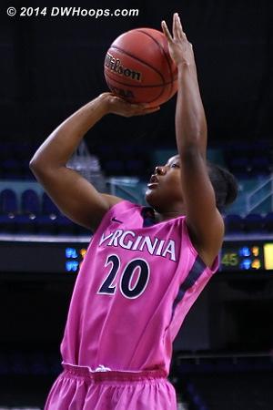 ACCWBBDigest Photo  - UVA Players: #20 Faith Randolph