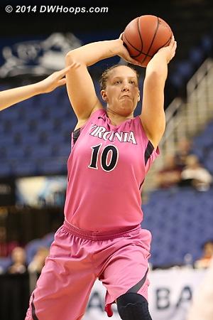 ACCWBBDigest Photo  - UVA Players: #10 Kelsey Wolfe