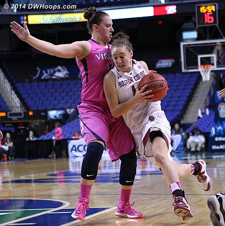 ACCWBBDigest Photo  - UVA Players: #10 Kelsey Wolfe - BC Tags: #11 Nicole Boudreau