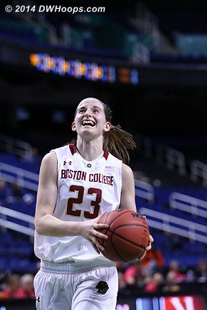 BC players love basketball  - BC Players: #23 Kelly Hughes