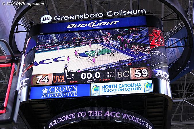 Ballgame - Virginia 74, Boston College 59