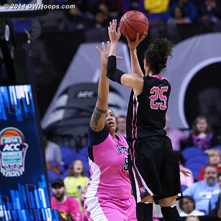 ACCWBBDigest Photo  - WAKE Players: #25 Dearica Hamby