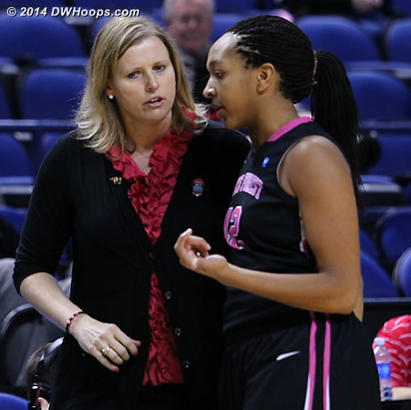 ACCWBBDigest Photo  - WAKE Players: Head Coach Jen Hoover, #42 Kandice Ball