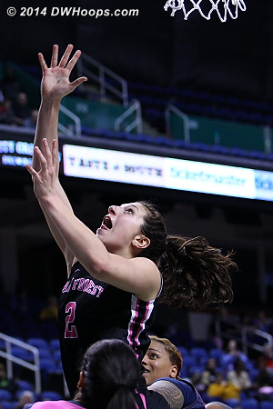ACCWBBDigest Photo  - WAKE Players: #2 Jill Brunori