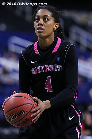 ACCWBBDigest Photo  - WAKE Players: #4 Mykia Jones