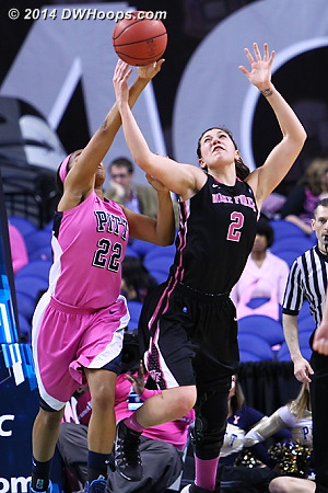 ACCWBBDigest Photo  - WAKE Players: #2 Jill Brunori - PITT Tags: #22 Chelsea Welch