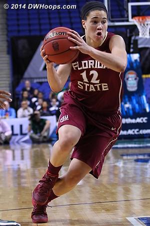ACCWBBDigest Photo  - FSU Players: #12 Brittany Brown