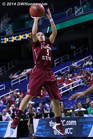 ACCWBBDigest Photo  - FSU Players: #5 Yashira Delgado