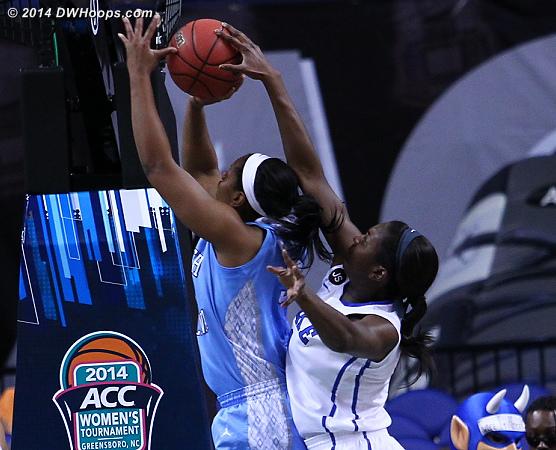 Rejection by Williams  - Duke Tags: #1 Elizabeth Williams  - UNC Players: #34 Xylina McDaniel
