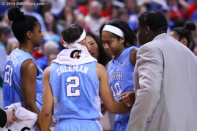 Butts helped to bench  - UNC Players: #10 Danielle Butts