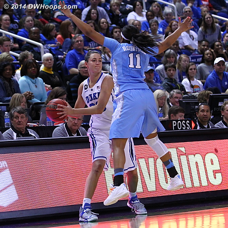 ACCWBBDigest Photo  - Duke Tags: #33 Haley Peters - UNC Players: #11 Brittany Rountree