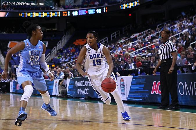 DWHoops Photo  - Duke Tags: #15 Richa Jackson - UNC Players: #23 Diamond DeShields