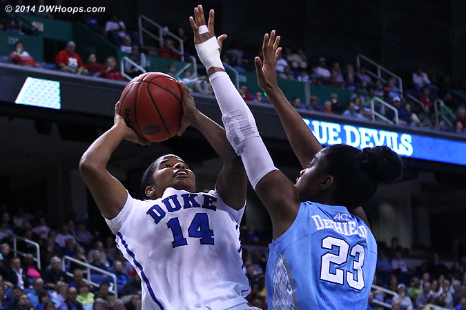 DWHoops Photo  - Duke Tags: #14 Ka'lia Johnson - UNC Players: #23 Diamond DeShields