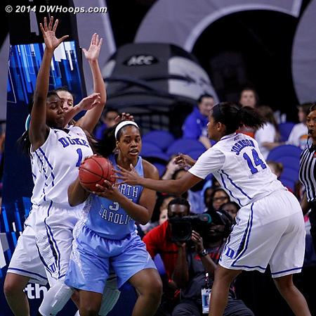 DWHoops Photo  - UNC Players: #34 Xylina McDaniel