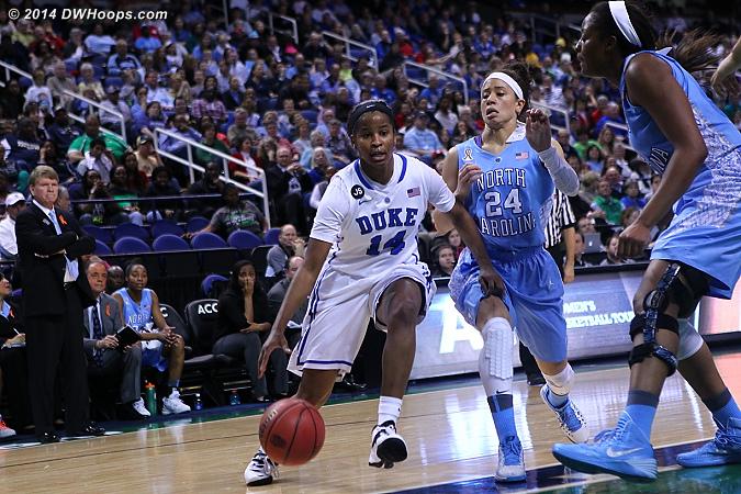 DWHoops Photo  - Duke Tags: #14 Ka'lia Johnson - UNC Players: #24 Jessica Washington