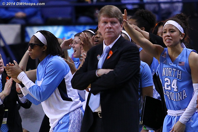 Butts back on the bench in dark glasses after the eye injury  - UNC Players: #10 Danielle Butts, #24 Jessica Washington