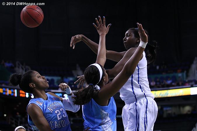DWHoops Photo  - Duke Tags: #1 Elizabeth Williams  - UNC Players: #23 Diamond DeShields