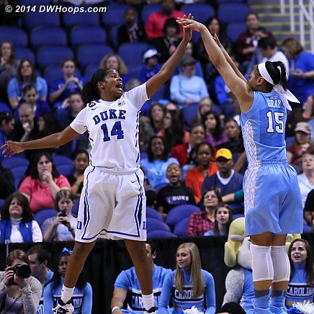 DWHoops Photo  - Duke Tags: #14 Ka'lia Johnson - UNC Players: #15 Allisha Gray