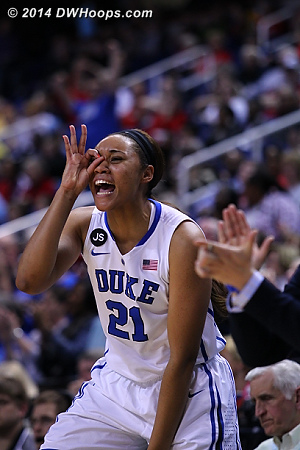 Duke bench after a Peters three  - Duke Tags: #21 Kendall McCravey-Cooper